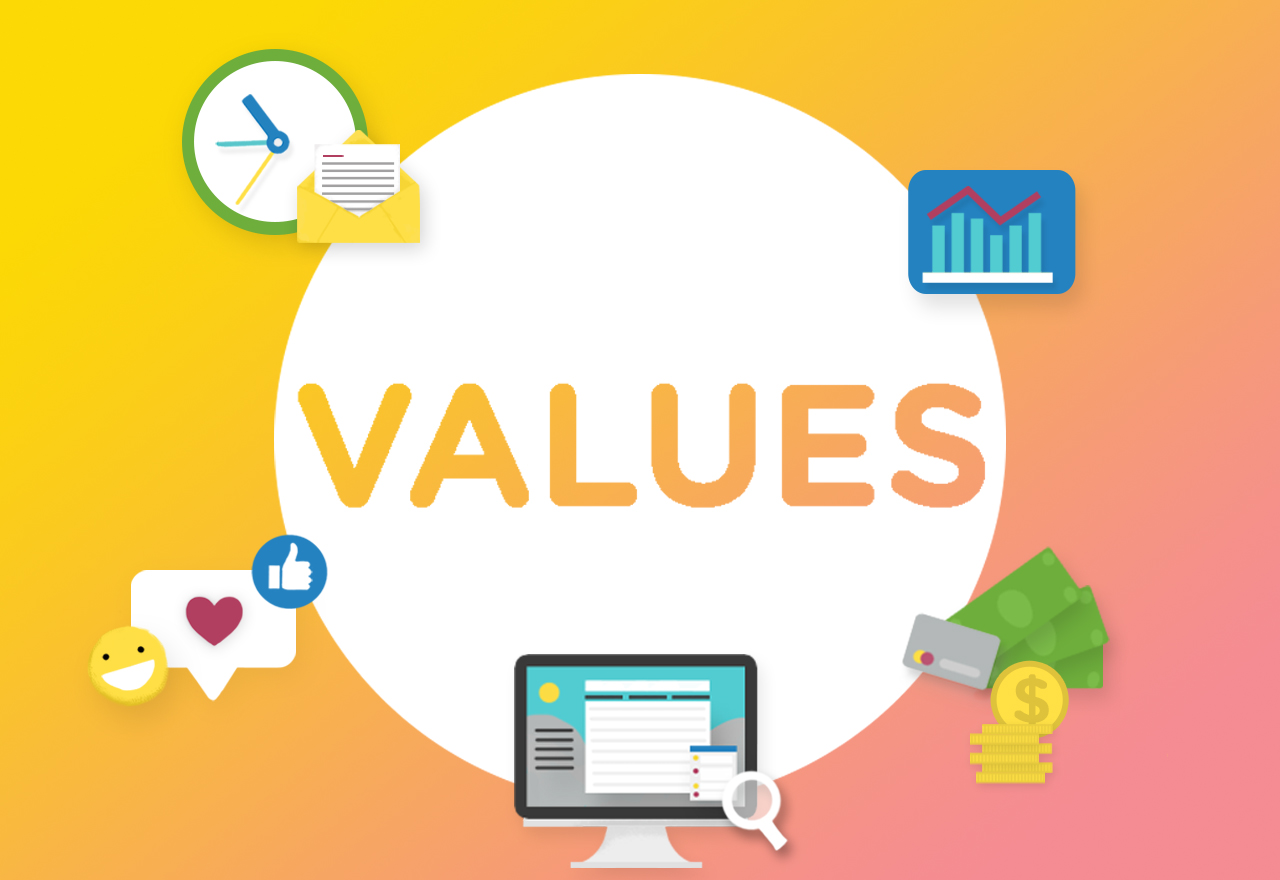 What Is Customer Value and How to Build It?